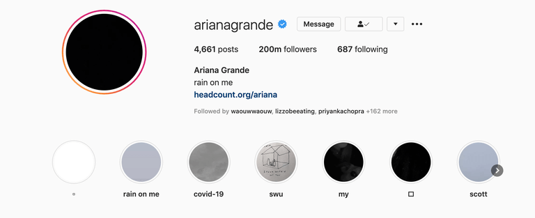 Singer Ariana Grande Became 1st Woman to Reach 200 Million Followers on Instagram